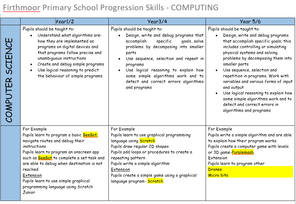 Computing and e-Safety « Firthmoor Academy