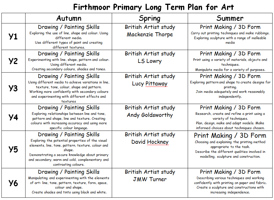 Art And Dt Firthmoor Academy